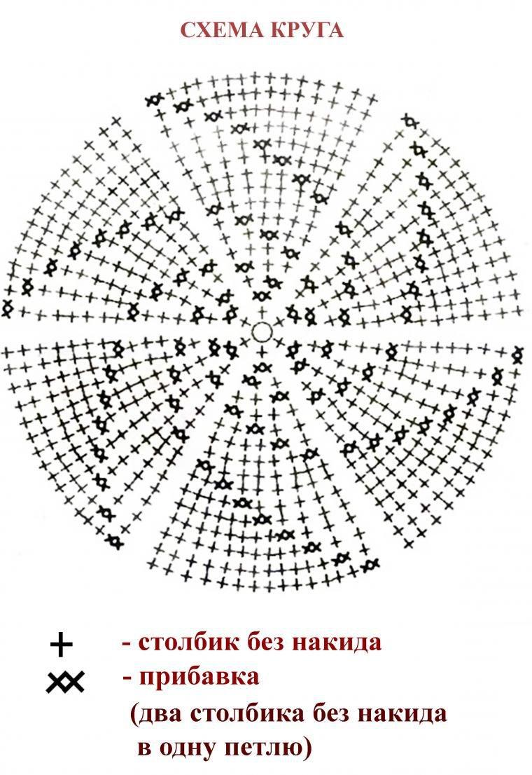 Вязание по схеме крючком круг 167